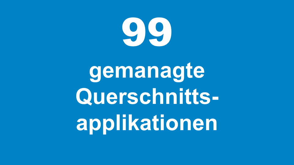 gemanagte Querschnittsapplikationen